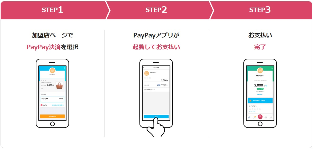 PayPay決済(PayPay残高払い)